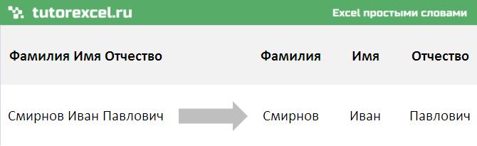 Как разделить текст в Excel по столбцам?