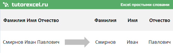 Разделение текста в Excel по столбцам