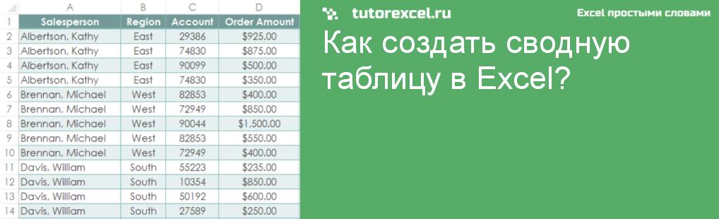 Как сделать сводную таблицу в Excel?