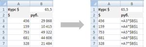 Пример отображения формул