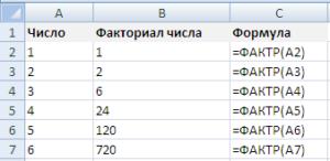 Функция факториала числа в Excel