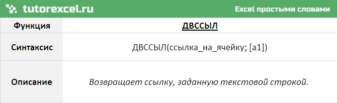 Функция ДВССЫЛ в Excel