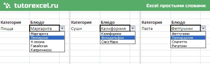 Зависимые выпадающие списки в Excel