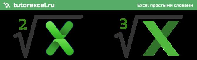 Корень произвольной степени в Excel