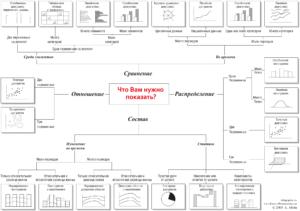 Выбор типа диаграммы