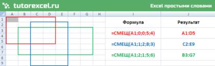 Функция СМЕЩ в Excel
