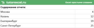 Формула номера листа и страницы в Excel