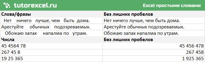 Как убрать лишние пробелы в Excel?