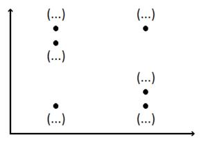 Алгоритм для 3 линий