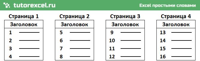 Печать шапки таблицы на каждой странице в Excel