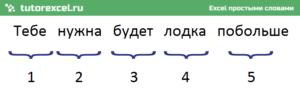 Как выделить произвольное слово в ячейке в Excel?