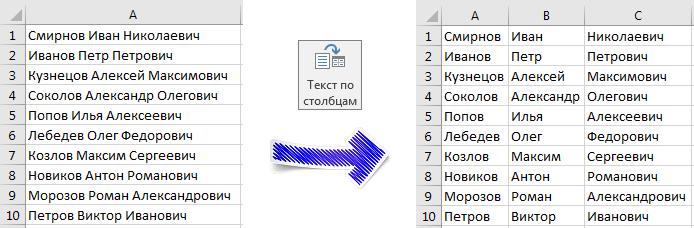 """Инструмент """"Текст по столбцам"""""""