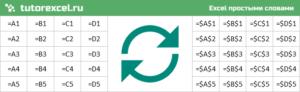 Как сделать ссылки абсолютными или относительными в диапазоне ячеек в Excel?