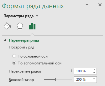 Настройка параметров ряда