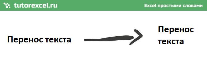 Как сделать перенос строки в ячейке в Excel?