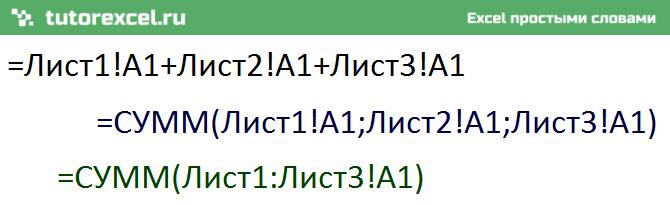Как посчитать сумму с разных листов в Excel?