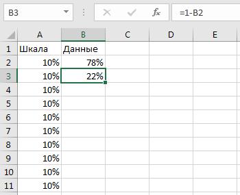 Таблица с данными (Вариант 2)