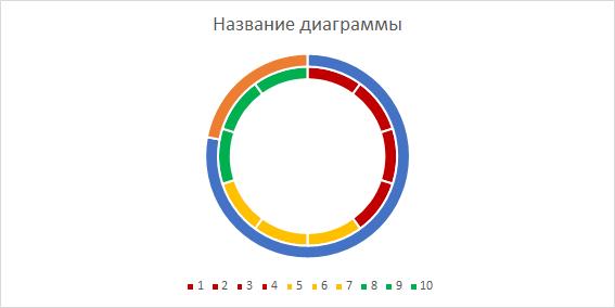 Изменение цвета заливки шкалы (Вариант 2)