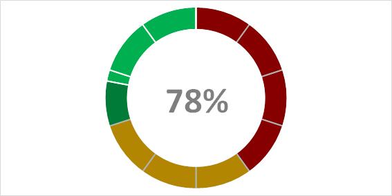 Индикатор выполнения прогресса (темные тона)