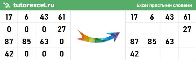 Как убрать нули в ячейках в Excel?