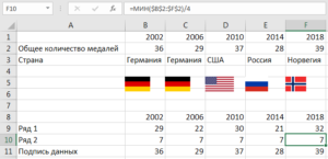 Таблица с данными. Пример 2