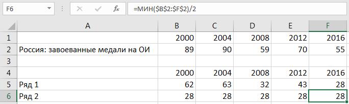 Таблица с данными. Пример 1