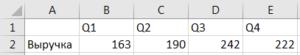Исходная таблица с данными