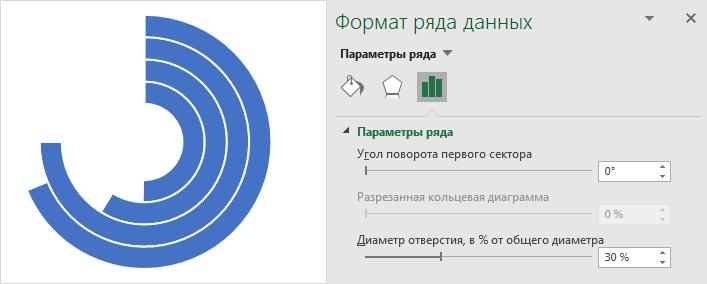 Увеличение ширины столбцов на графике