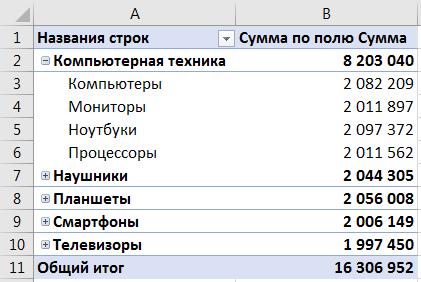 Задаем название группы в таблице