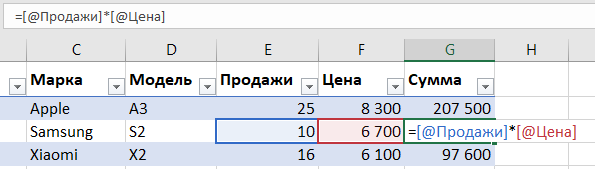 Вид записи формул в умной таблице
