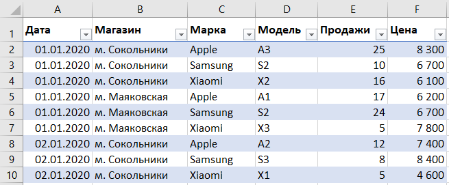 Умная таблица в Excel