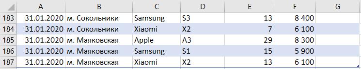 Обозначение границ таблицы
